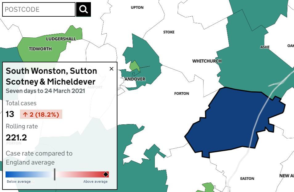 The latest Covid numbers for South Wonston, Sutton Scotney and Micheldever