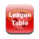 Hampshire Chronicle: Southampton FC league standings from the Daily Echo
