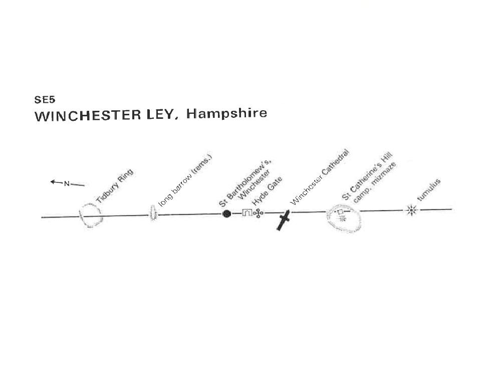 The 1970s and the half-forgotten leyline through Winchester
